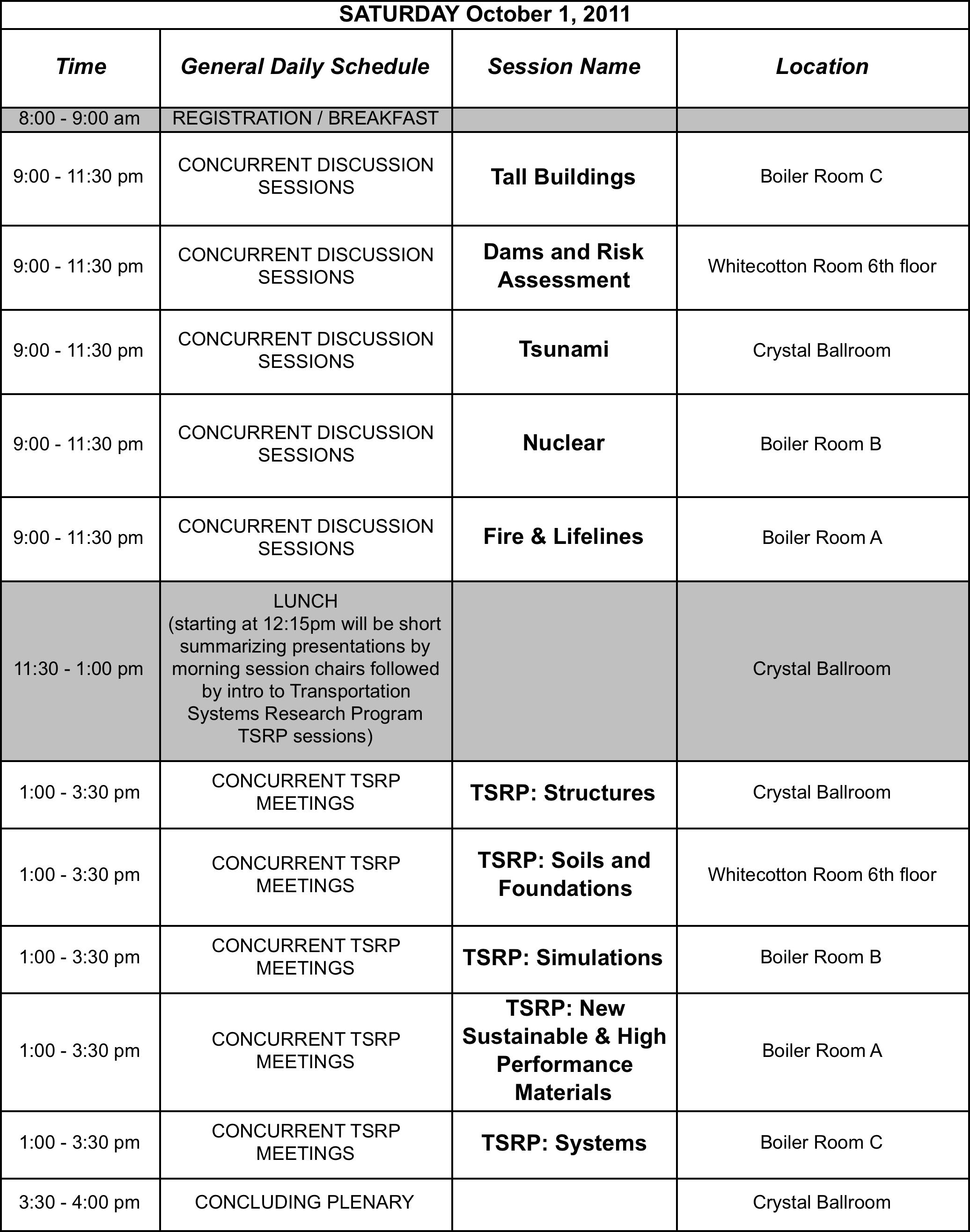 2011 PEER Annual Meeting Saturday Program
